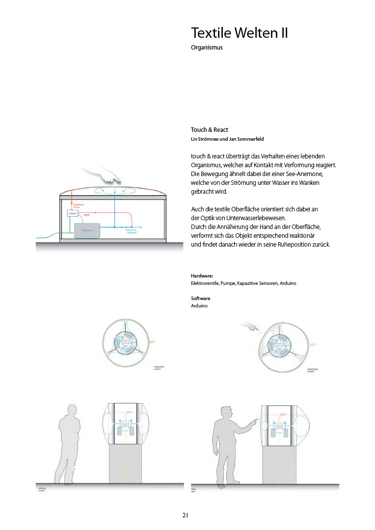 https://www.veradoerk.de/wp-content/uploads/2014/06/TextileWelten-21.jpg